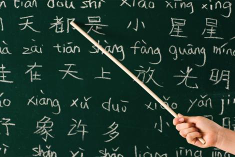 Język chiński w podróży